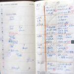 ほぼ日手帳の使い方。仕事してなくったって使いこなしたい!こんな使い方してみた